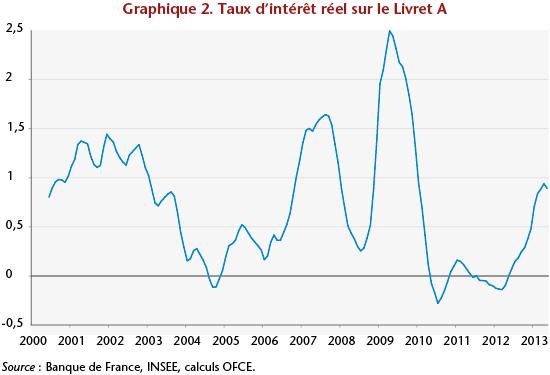 graph2_1107PMblog