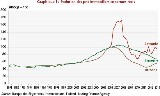 graph1_1110CBblog