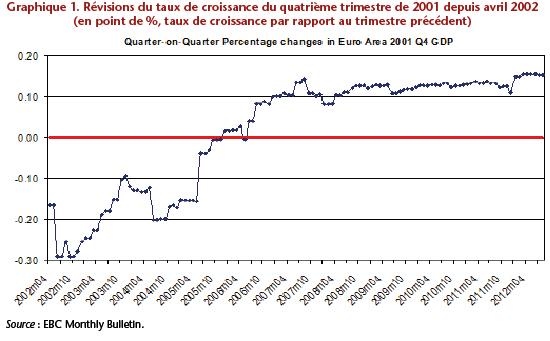 graph1_2210PWblog