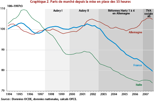 graph2_blog_2711EH