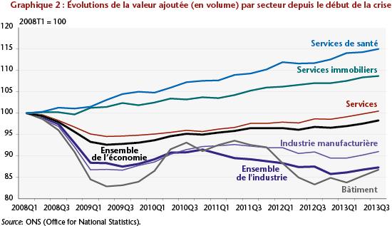 graph2_0212blogCM