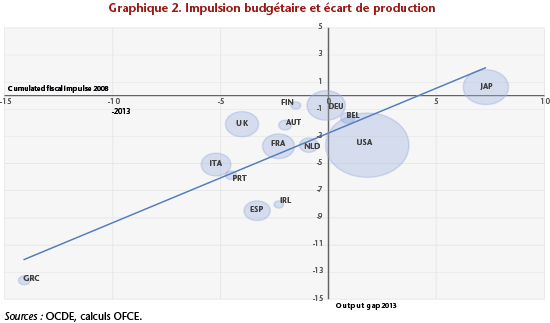 graph2_0601blogCB