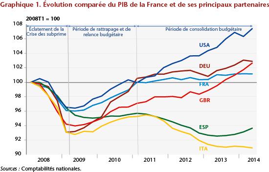 G1_Post30-10_france