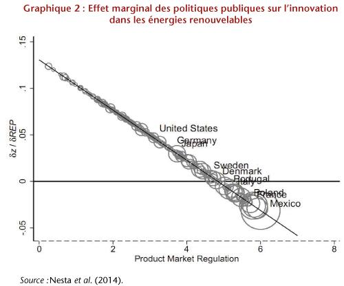 Graph2_Vona_nesta