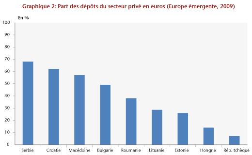 Source : Arregui et Bi (2012, p.15).
