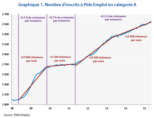 Graphe1_post24-06-copie