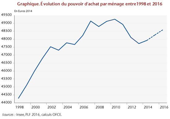 Graph2PM_MP_1611