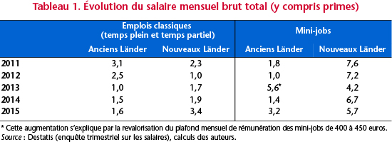 Table1_OC_SLB