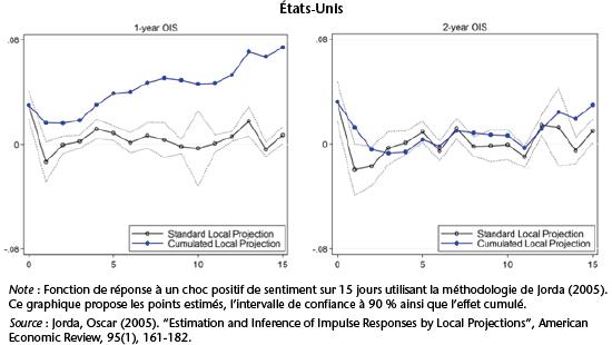 graph-1