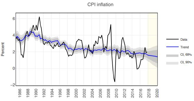 GR_Inflation_G1