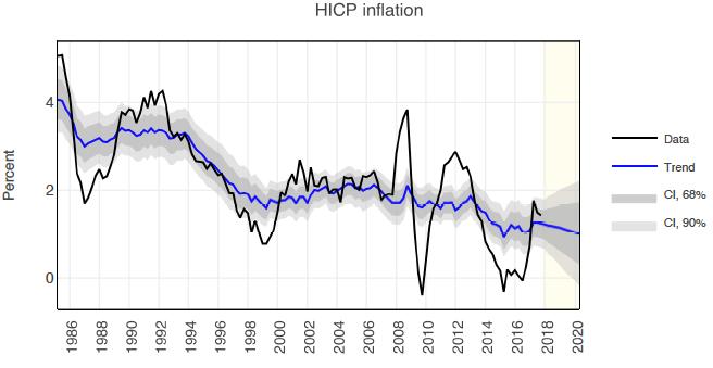 GR_Inflation_G2