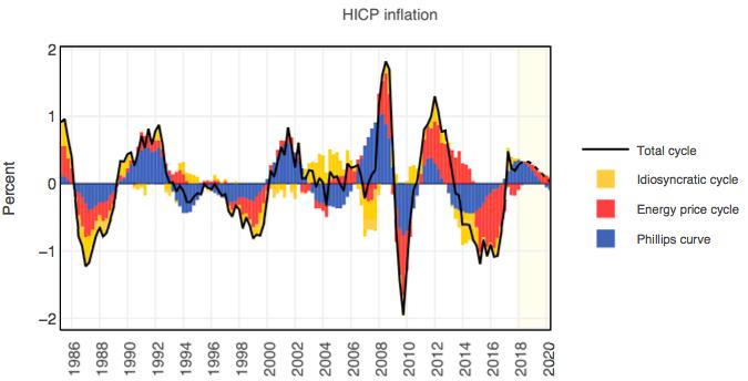 GR_Inflation_G4