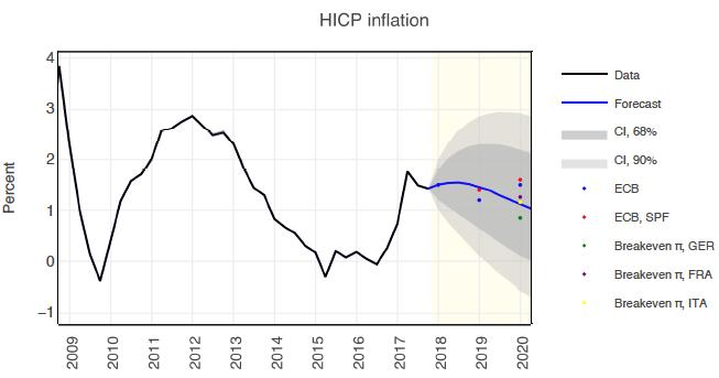 GR_Inflation_G5