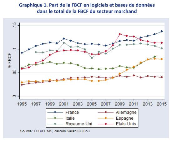 Graphe1_postGuillou