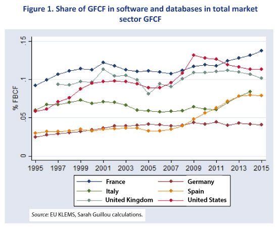 Graphe1_postGuillou_ENG