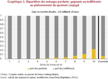graph 3