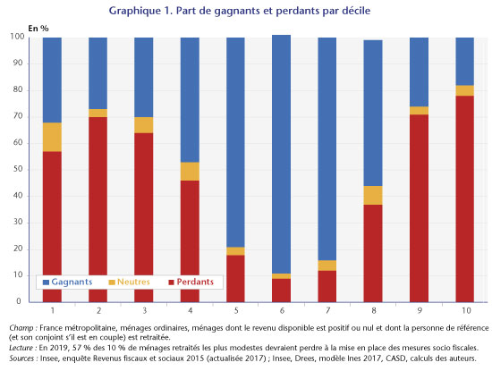 Graphe1_post27-03
